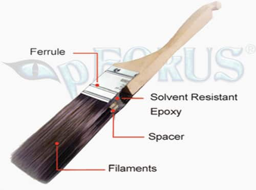 pFOkUS-hight-quality-grout-paint-brushes