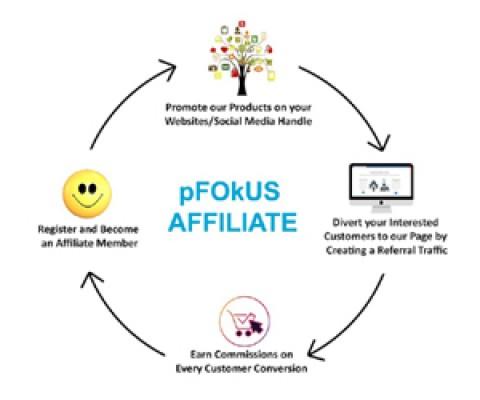 pFOkUS Affiliate Program