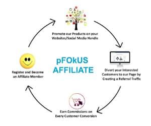 pFOkUS - Affliate